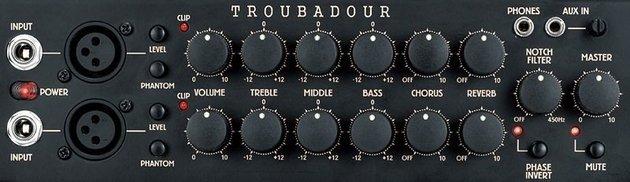 Ibanez T80N Troubadour