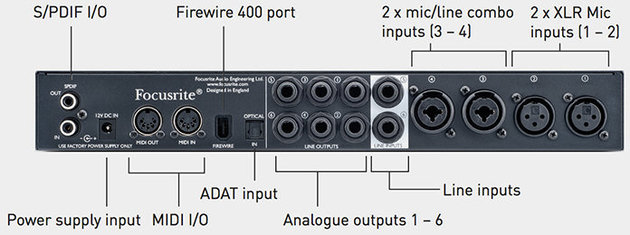 Focusrite SAFFIRE PRO 26 Firewire Interface