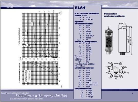 JJ Electronic EL84 - 6BQ5 Vacuum Tube Matched Pair