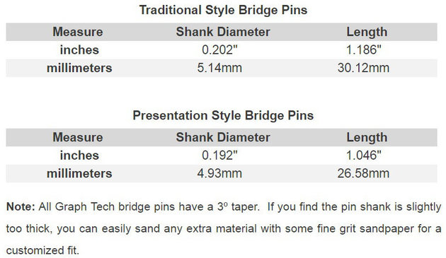 Graphtech PP-1182-00 TUSQ Traditional Style Bridge Pins White w Inlay