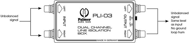 Palmer PLI 03