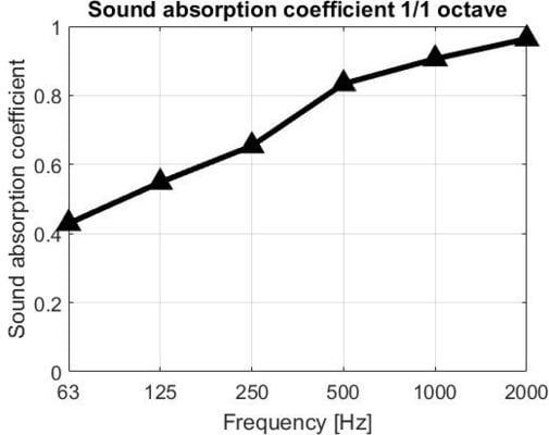 Mega Acoustic PB-MP-1 60 Light Gray
