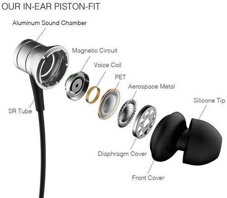 1more Piston Fit Silver
