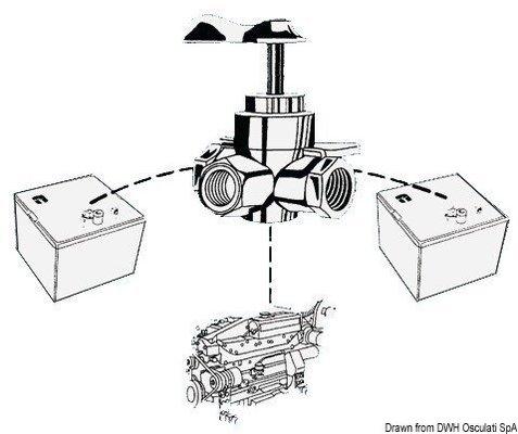 Osculati 3-way fuel valve 1/4''