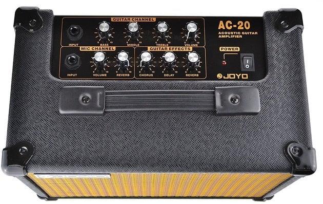 Joyo AC-20