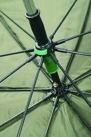 Mivardi Umbrella Green FG PVC