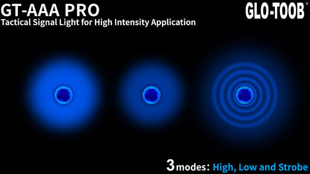 Nextorch GT-AAA Pro Blue