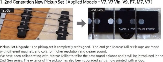 Sire Marcus Miller V7 Vintage Alder-4 Lefty Antique White 2nd Gen