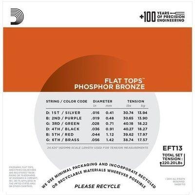 D'Addario EFT 13 Flat Tops Resophonic Strings