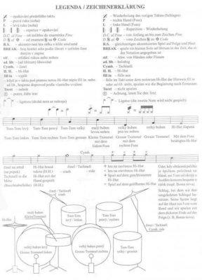 Libor Kubánek Škola hry na bicí soupravu