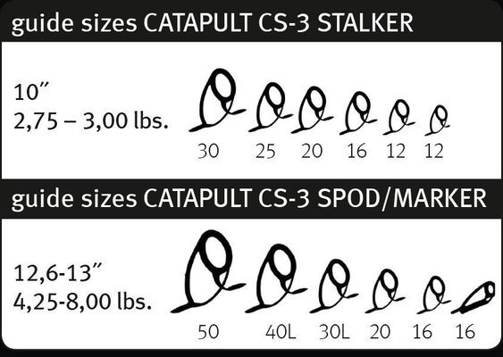 Sportex Catapult CS-3 Carp 366cm 2,75lb