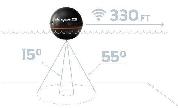 Deeper Fishfinder Pro