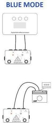 One Control Tri Loop Fußschalter