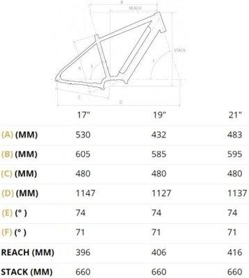 4Ever Mercury Sport T 1 28''Black/Blue 19''2021