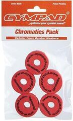 Cympad Chromatics Set 40/15mm Red