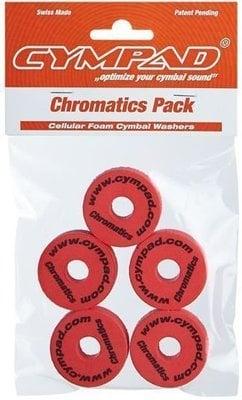 Cympad Chromatics Set 40/15mm Red