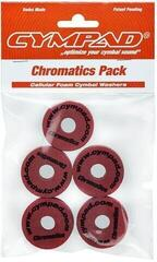 Cympad Chromatics Set 40/15mm Crimson