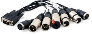 RME BO9632-XLRMKH 20 cm Special cable