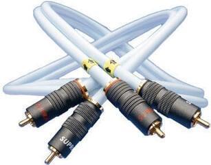 SUPRA Cables EFF - IX