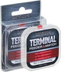 Mivardi Terminal Feeder & Match Transparent