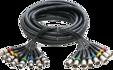 Multicore Kabel